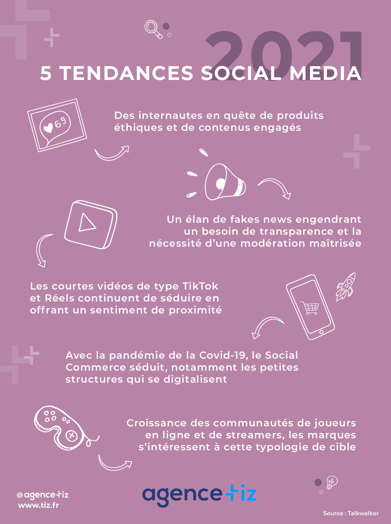 5 tendances social media en 2021